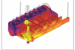 Casting simulation based on CAD data